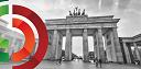 Próxima Reunião das Câmaras de Comércio Portuguesas será em Berlim